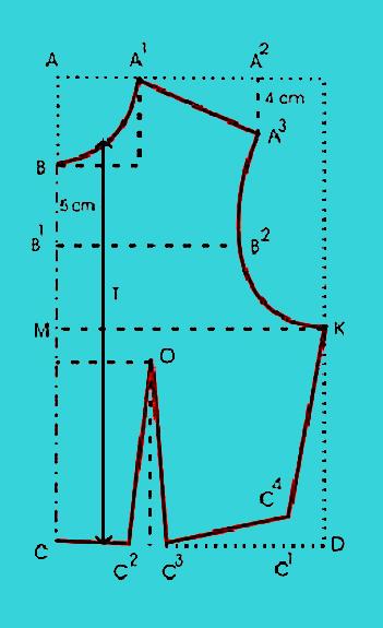 Pola dasar baju depan