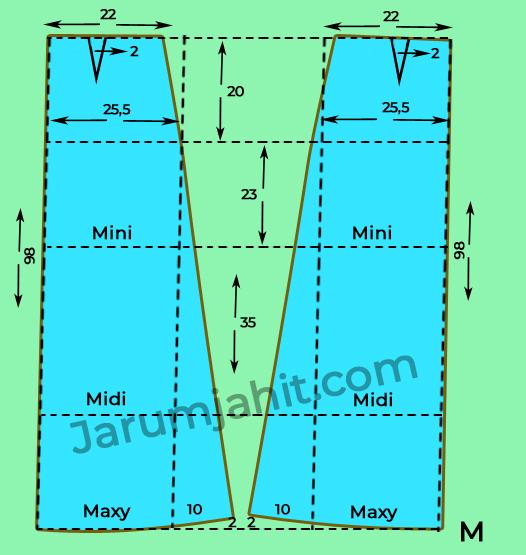 Pola Dasar M